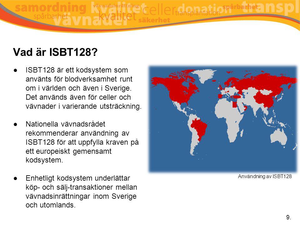 Vad är ISBT128
