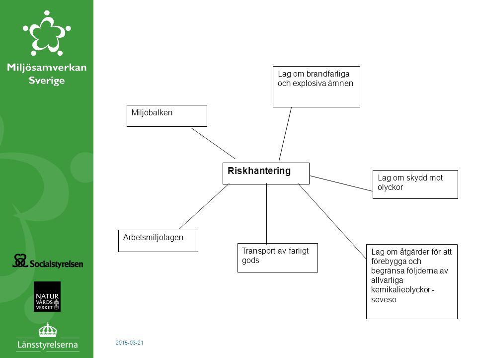 Riskhantering 2017-04-08 Lag om brandfarliga och explosiva ämnen