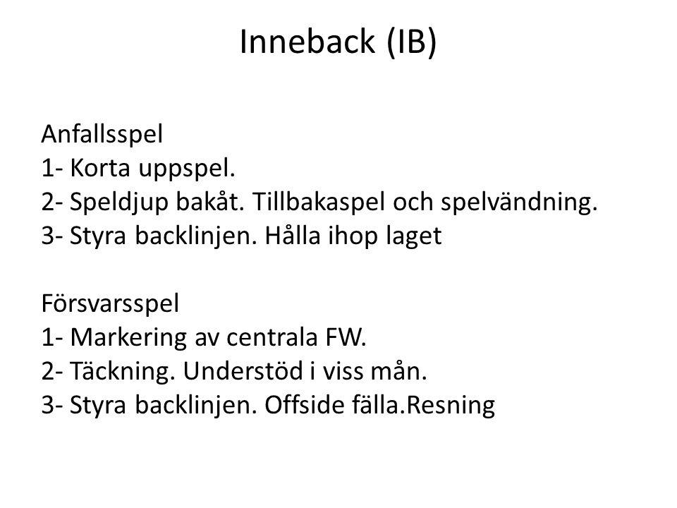 Inneback (IB) Anfallsspel 1- Korta uppspel.