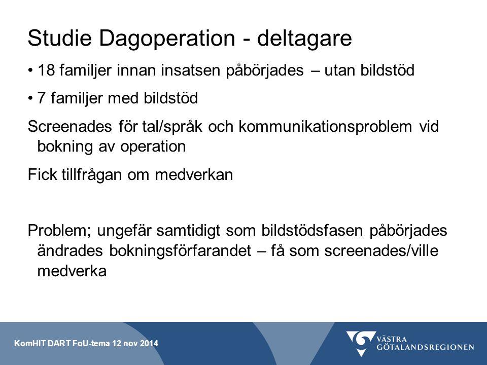 Studie Dagoperation - deltagare
