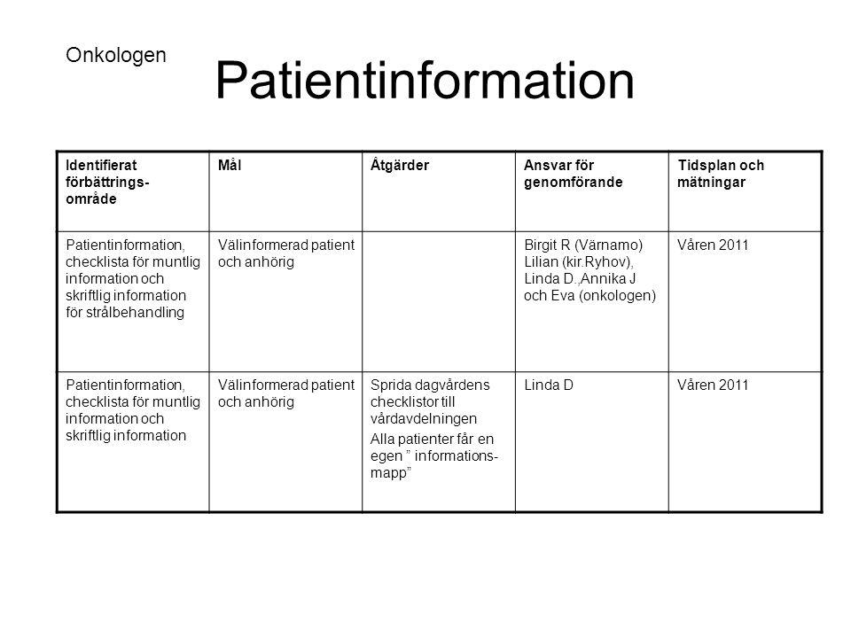 Patientinformation Onkologen Identifierat förbättrings-område Mål