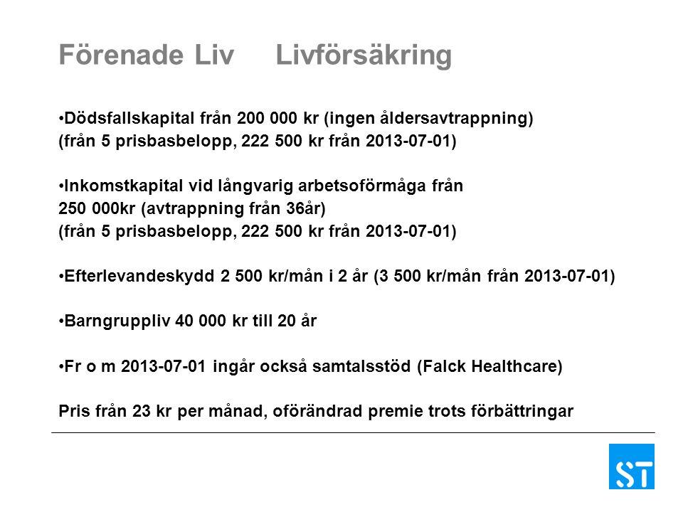 Förenade Liv Livförsäkring
