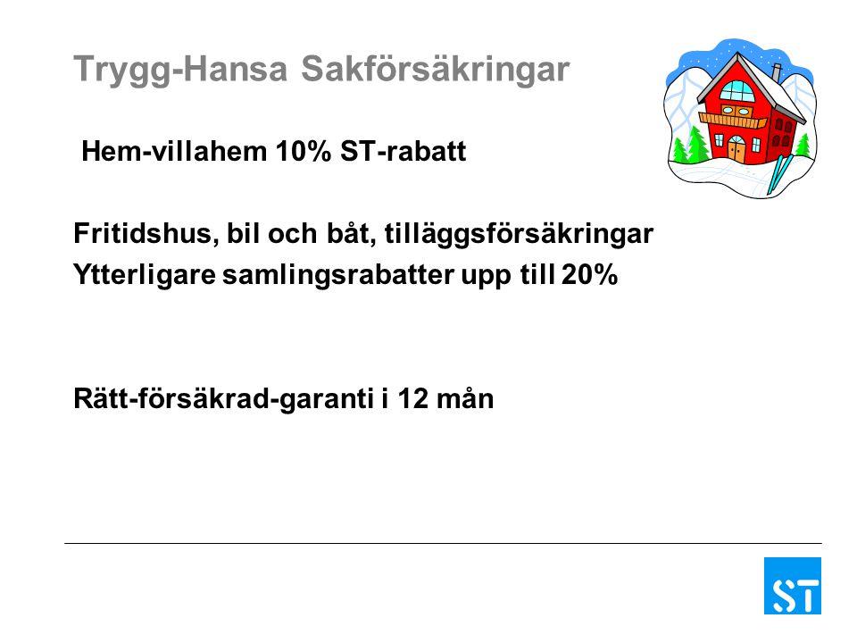 Trygg-Hansa Sakförsäkringar