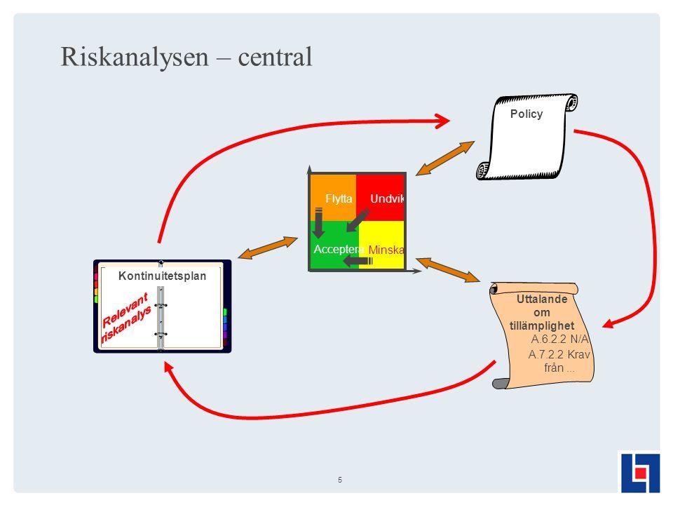 Riskanalysen – central