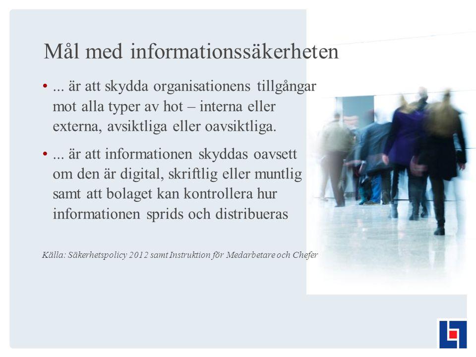Mål med informationssäkerheten