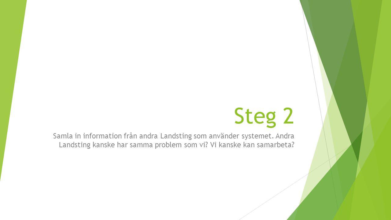 Steg 2 Samla in information från andra Landsting som använder systemet.