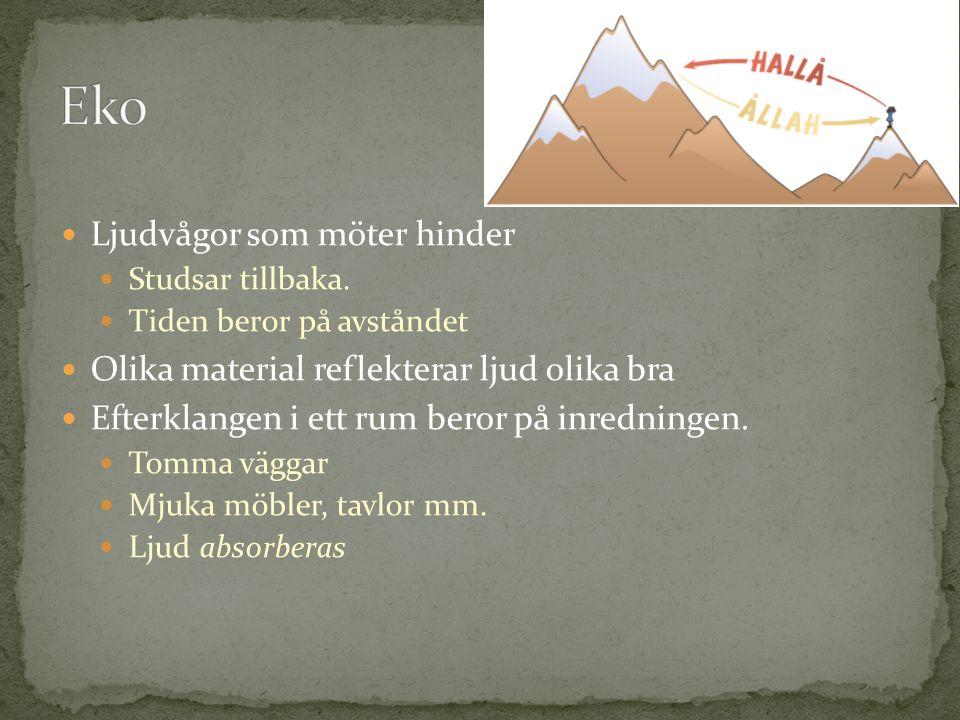 Eko Ljudvågor som möter hinder