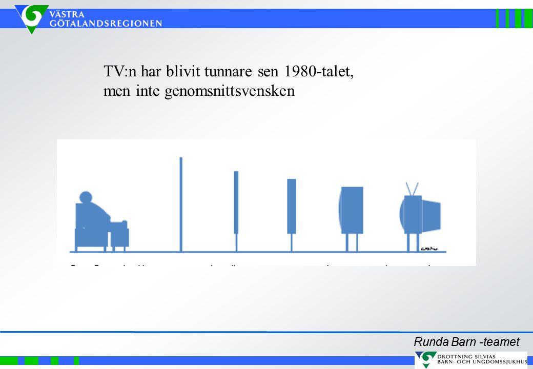 TV:n har blivit tunnare sen 1980-talet, men inte genomsnittsvensken