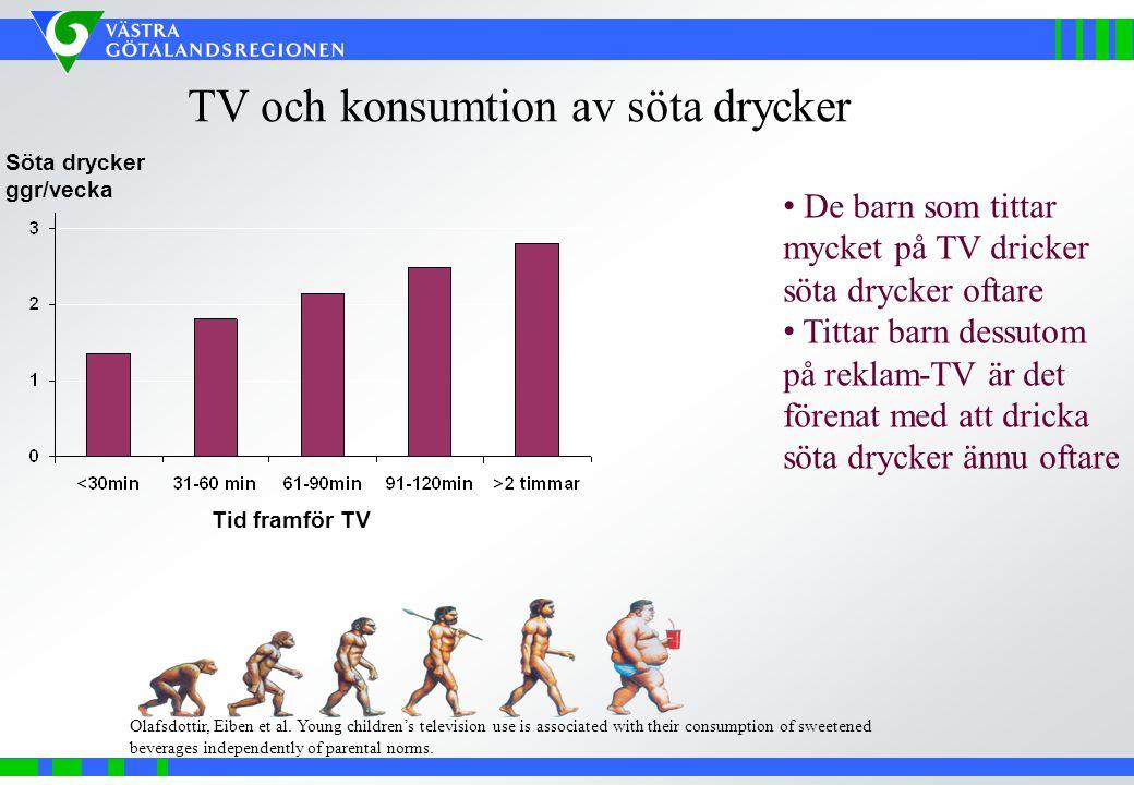 TV och konsumtion av söta drycker