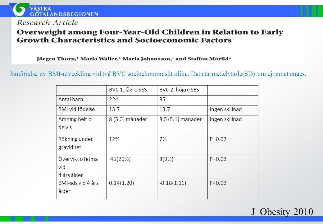 Jämförelse av BMI-utveckling vid två BVC socioekonomiskt olika