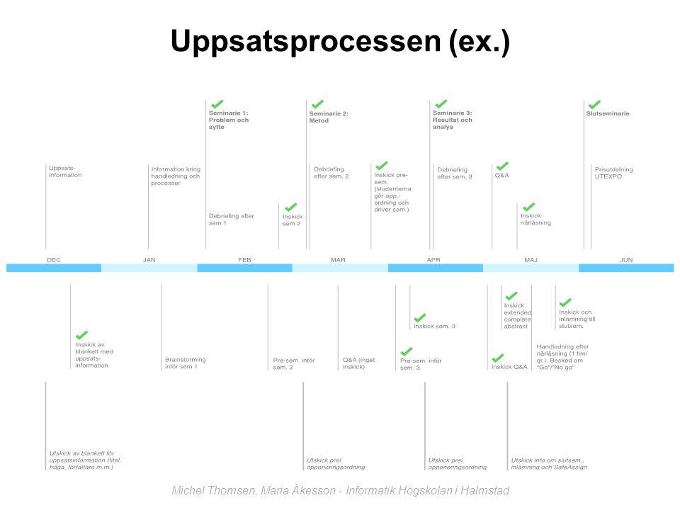 Uppsatsprocessen (ex.)