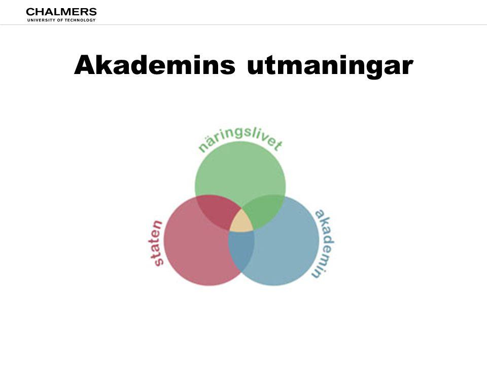 Akademins utmaningar