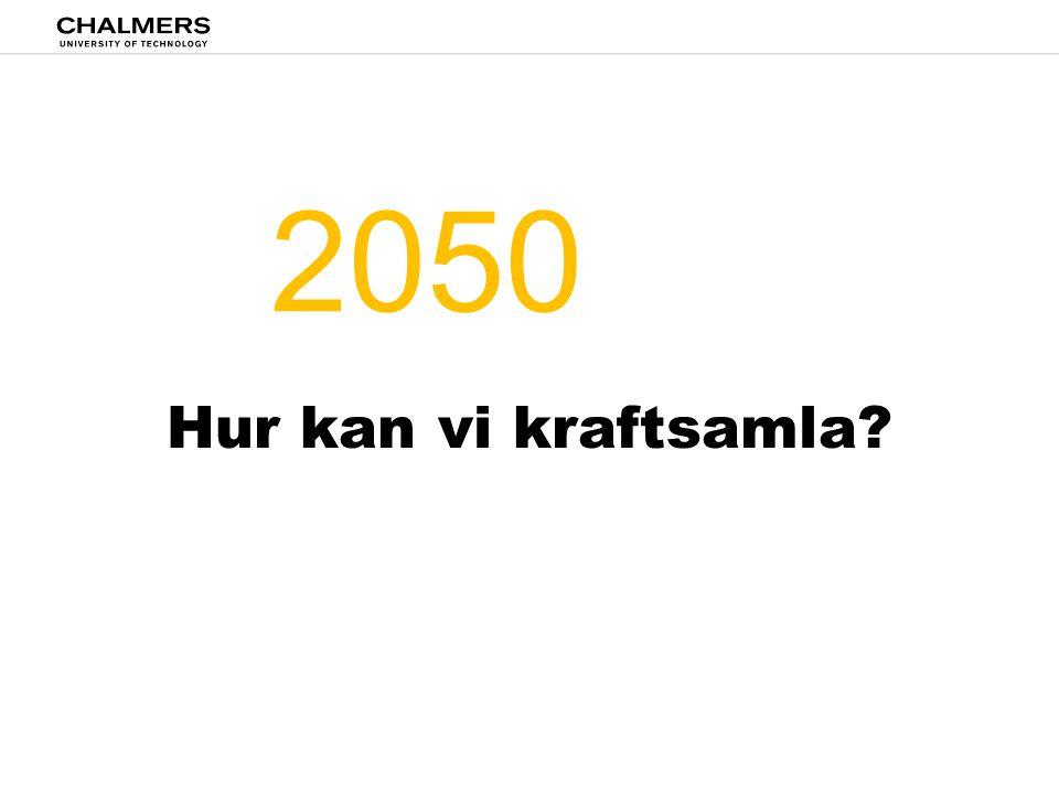 2050 Hur kan vi kraftsamla
