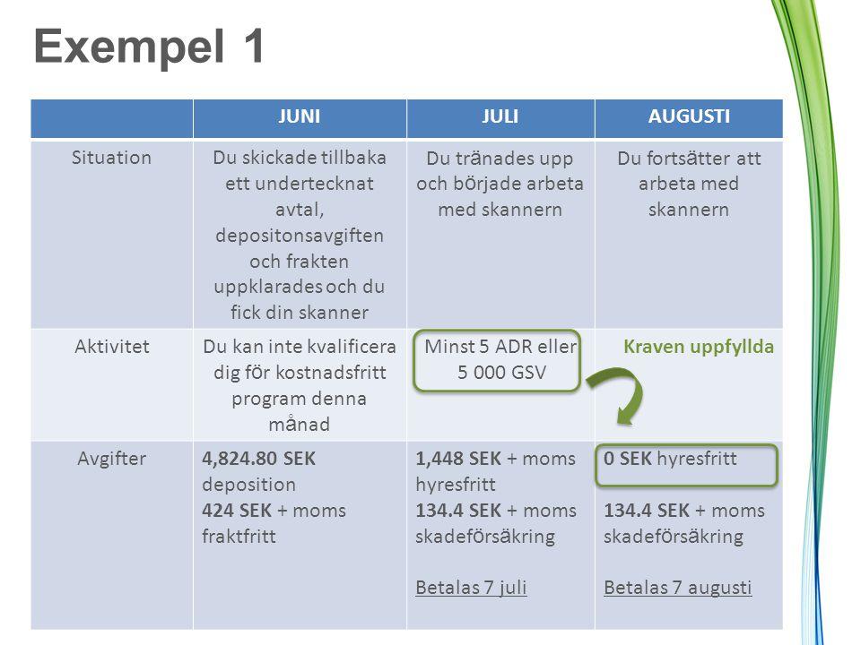 Exempel 1 JUNI JULI AUGUSTI Situation