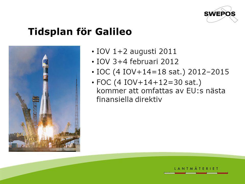 Tidsplan för Galileo IOV 1+2 augusti 2011 IOV 3+4 februari 2012