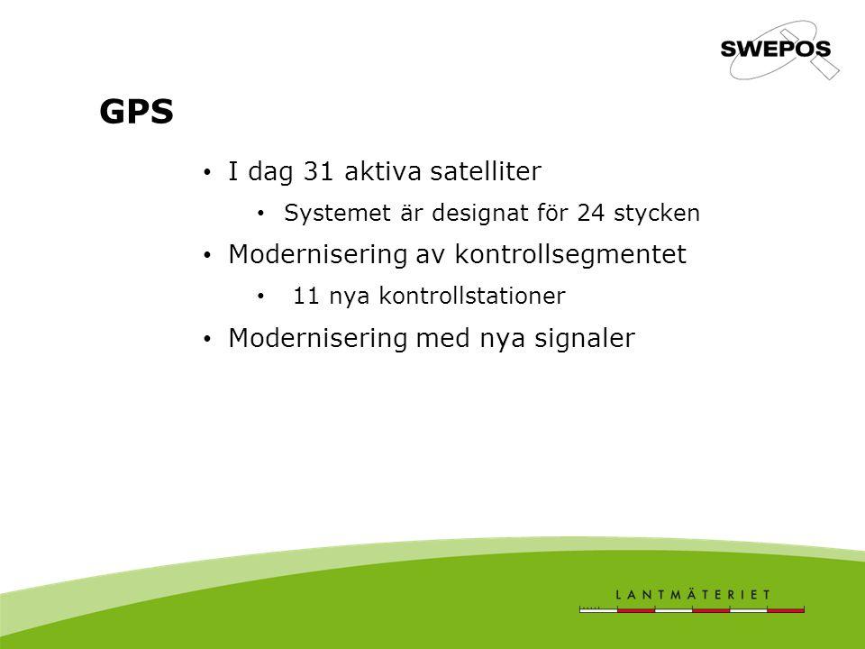 GPS I dag 31 aktiva satelliter Modernisering av kontrollsegmentet