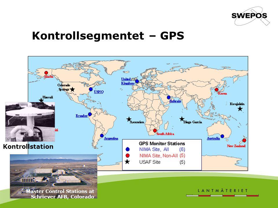 Kontrollsegmentet – GPS