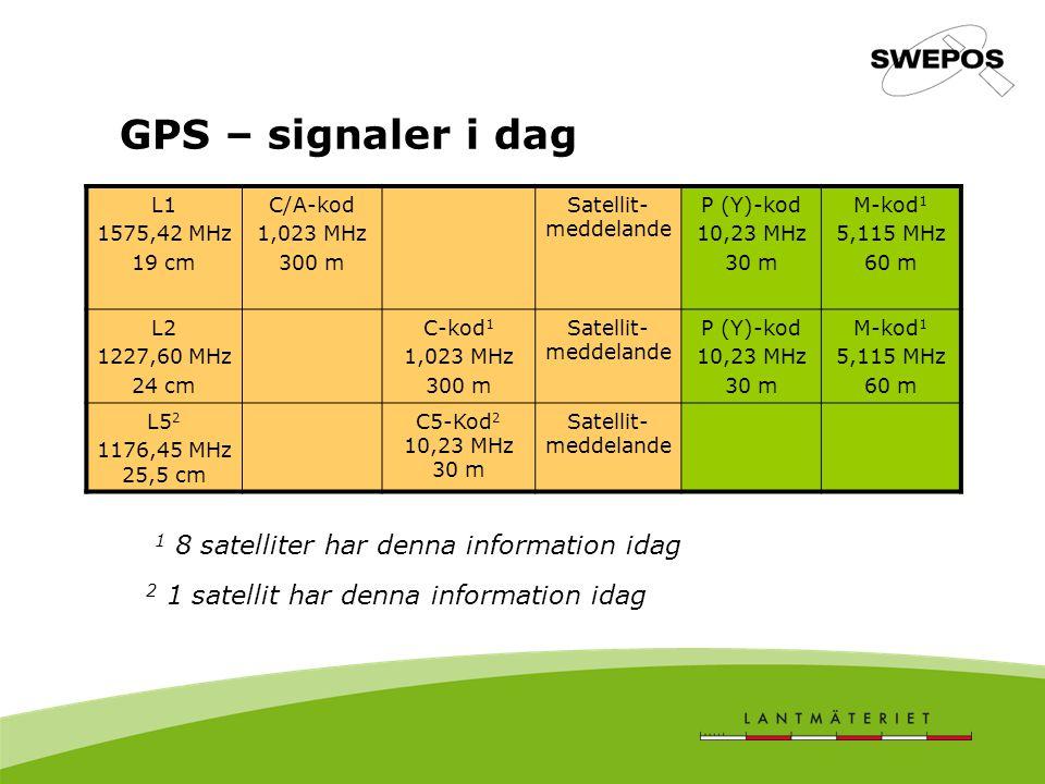GPS – signaler i dag 1 8 satelliter har denna information idag