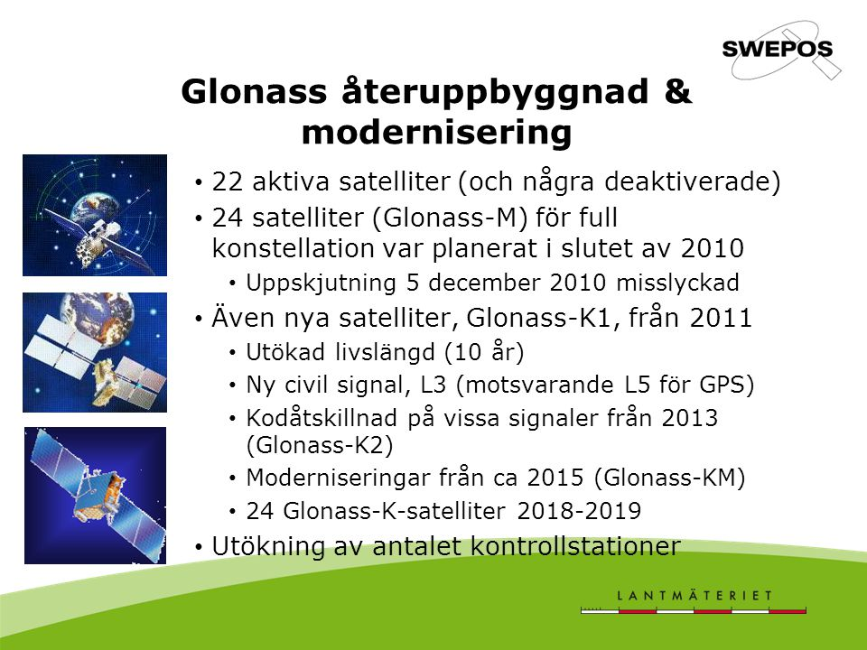 Glonass återuppbyggnad & modernisering