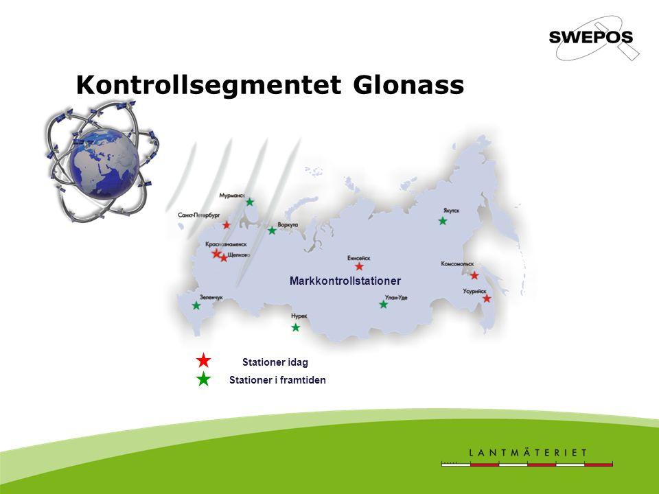 Kontrollsegmentet Glonass