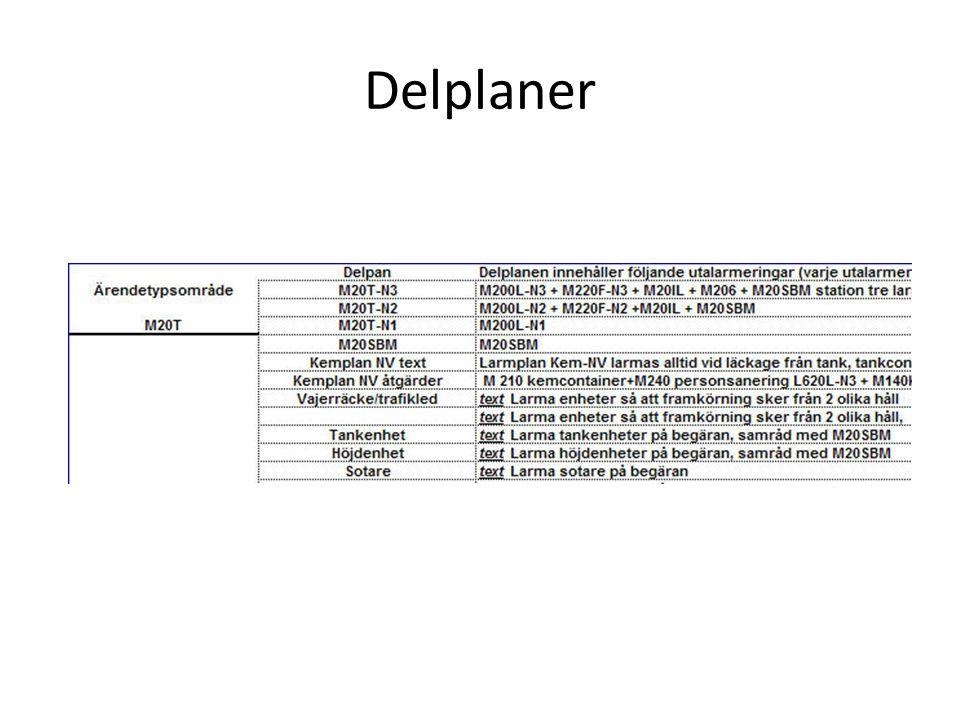 Delplaner Varje delplan innehåller ett antal alarmeringar.