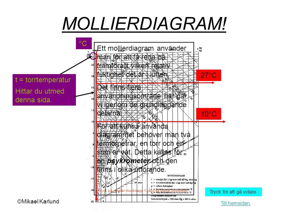 MOLLIERDIAGRAM! °C. Ett mollierdiagram använder man för att få reda på framförallt vilken relativ fuktighet det är i luften.