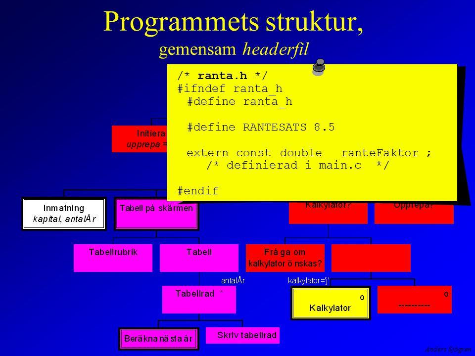 Programmets struktur, gemensam headerfil