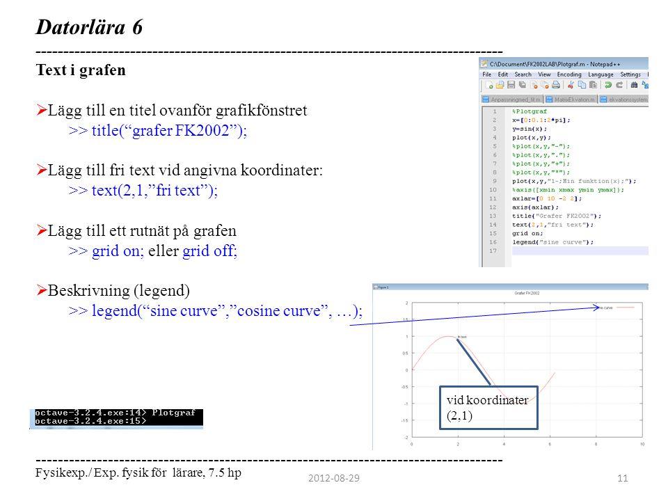 Datorlära 6 ------------------------------------------------------------------------------------ Text i grafen.