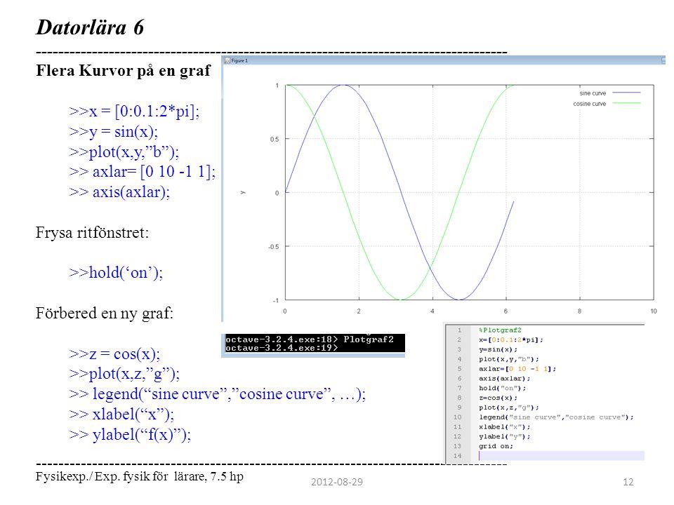Datorlära 6 ------------------------------------------------------------------------------------ Flera Kurvor på en graf.