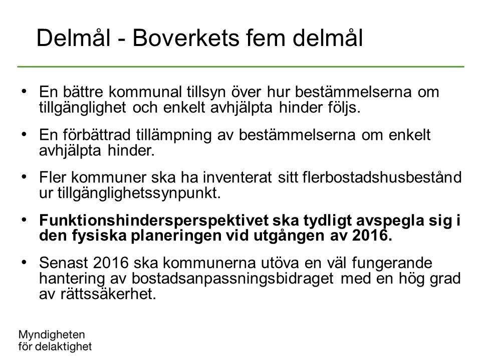 Delmål - Boverkets fem delmål