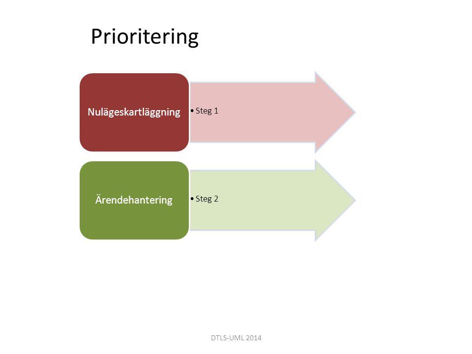 Prioritering Nulägeskartläggning Ärendehantering Steg 1 Steg 2