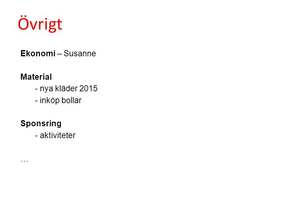 Övrigt Ekonomi – Susanne Material - nya kläder 2015 - inköp bollar