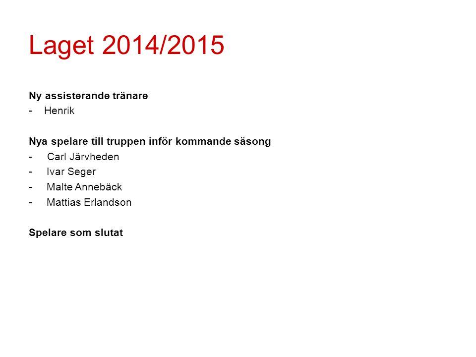 Laget 2014/2015 Ny assisterande tränare - Henrik