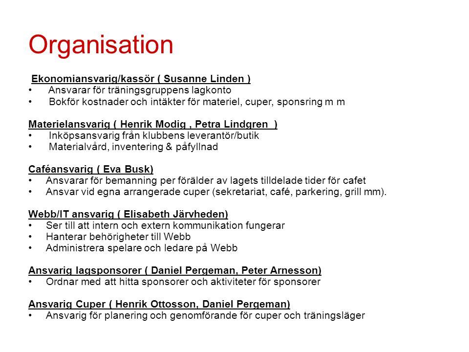 Organisation Ekonomiansvarig/kassör ( Susanne Linden )