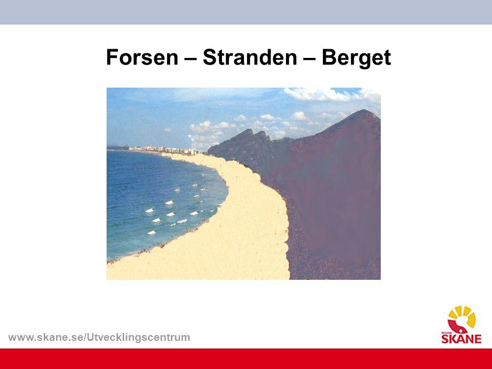 Forsen – Stranden – Berget