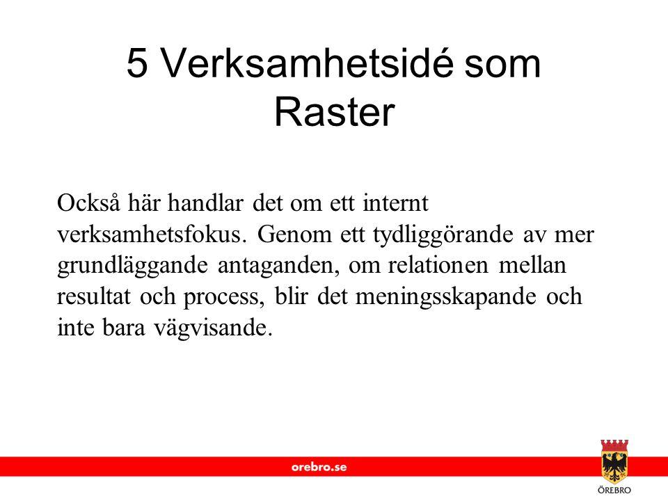 5 Verksamhetsidé som Raster