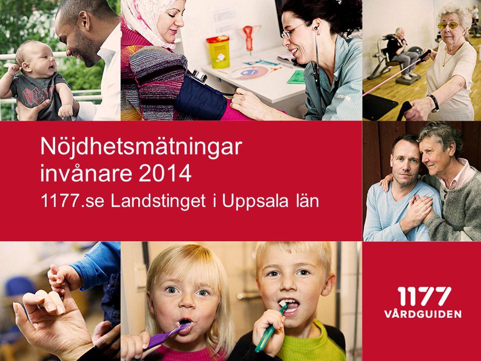 Nöjdhetsmätningar invånare 2014 1177.se Landstinget i Uppsala län