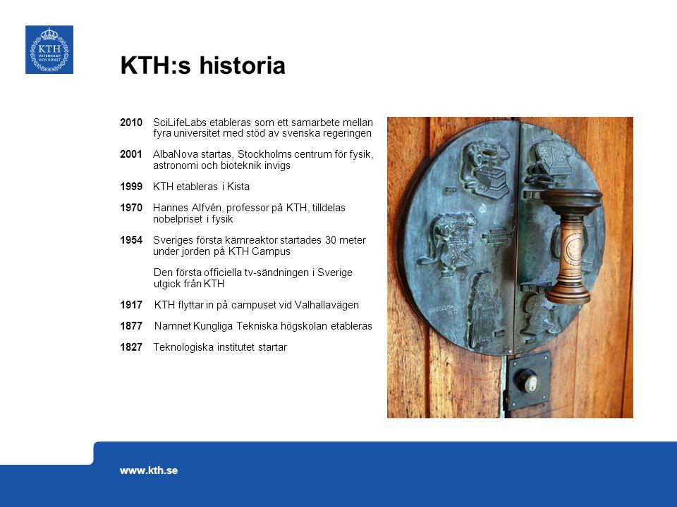 KTH:s historia