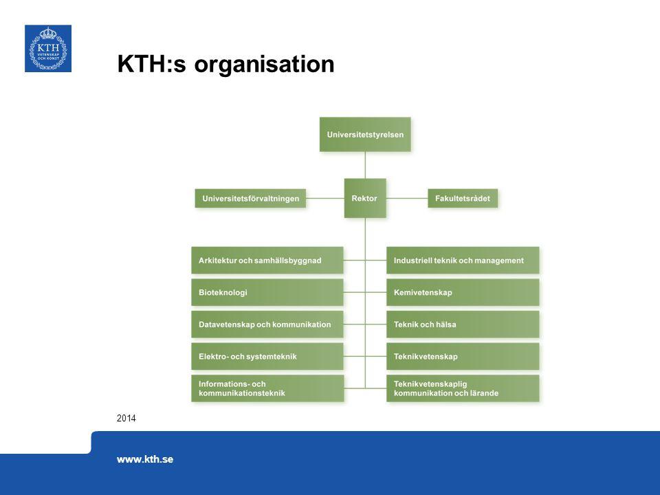 KTH:s organisation Universitetsstyrelsen är det övergripande organ som styr verksamheten på universitetet.