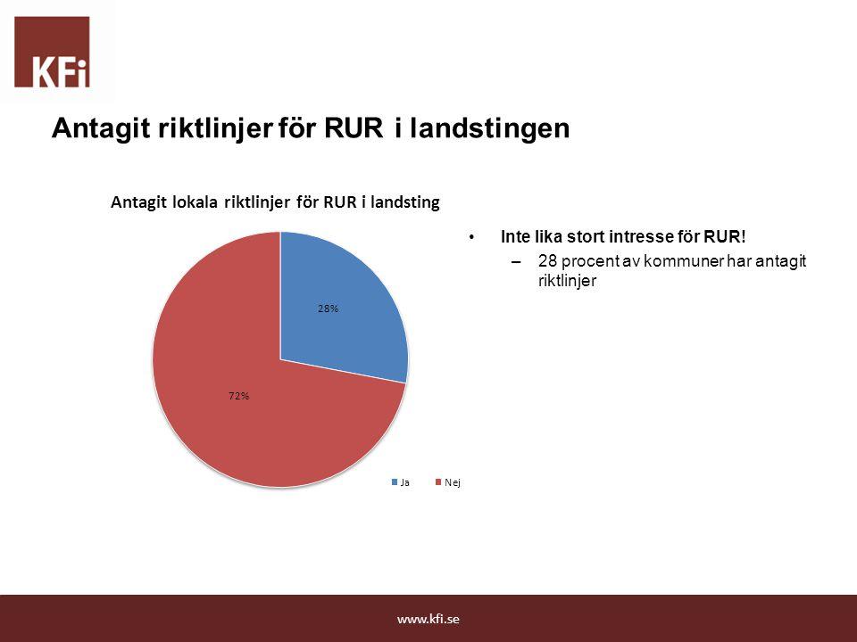 Antagit riktlinjer för RUR i landstingen