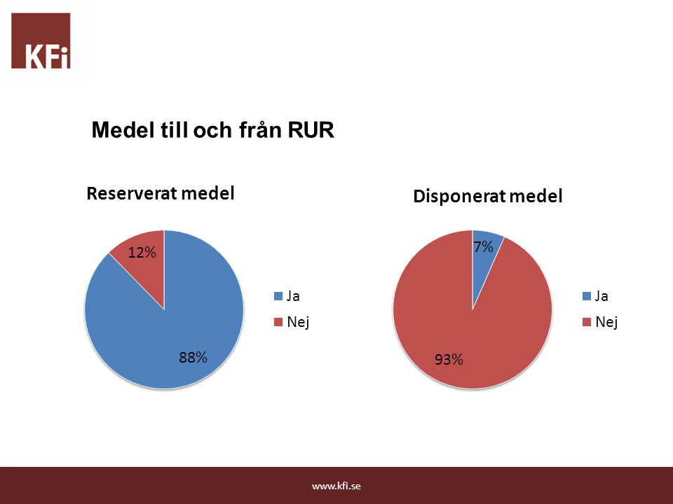 Medel till och från RUR Mäts som ub 2014 www.kfi.se