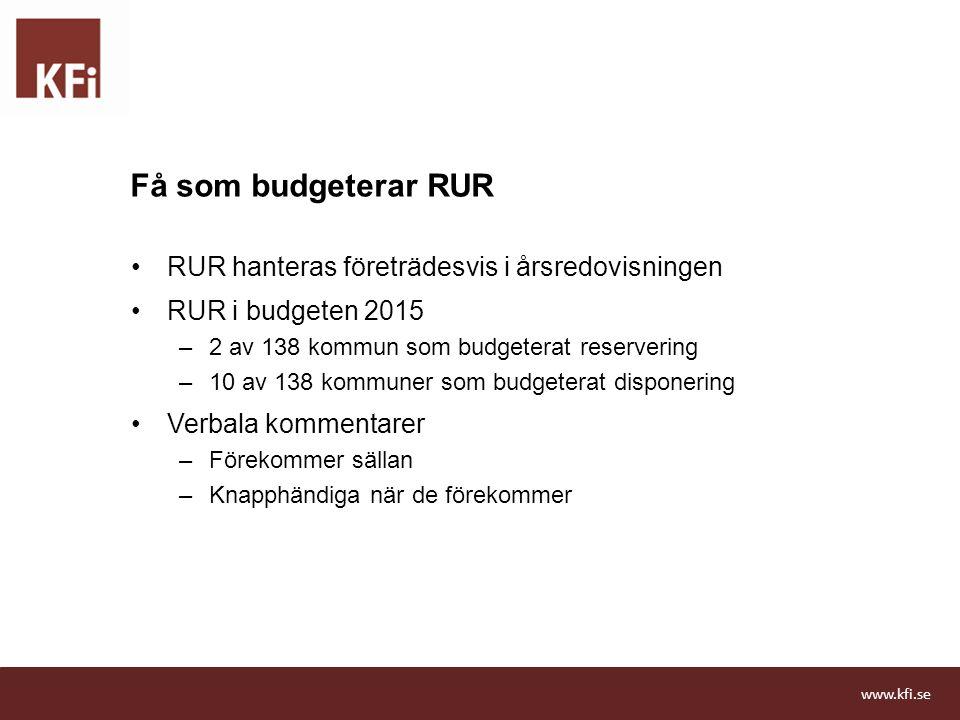 Få som budgeterar RUR RUR hanteras företrädesvis i årsredovisningen