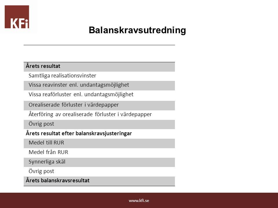 Balanskravsutredning