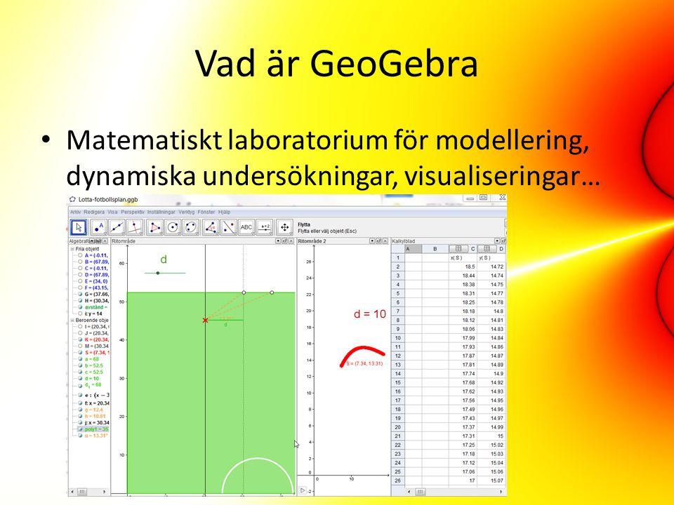 Vad är GeoGebra Matematiskt laboratorium för modellering, dynamiska undersökningar, visualiseringar…