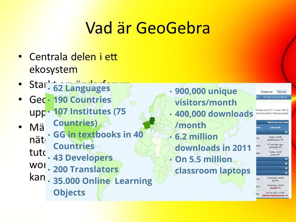 Vad är GeoGebra Centrala delen i ett ekosystem Starkt användarforum