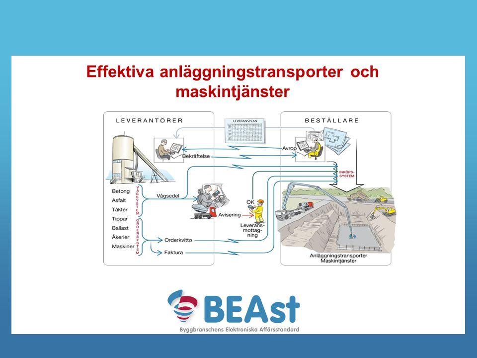 Effektiva anläggningstransporter och maskintjänster