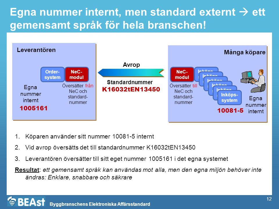 Egna nummer internt, men standard externt  ett gemensamt språk för hela branschen!