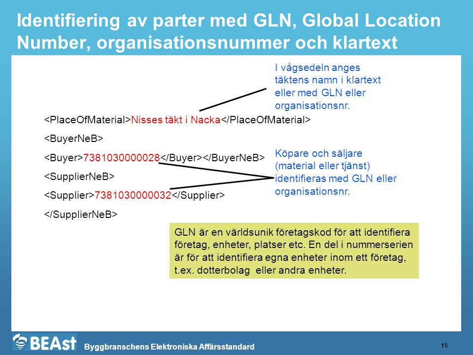 Identifiering av parter med GLN, Global Location Number, organisationsnummer och klartext