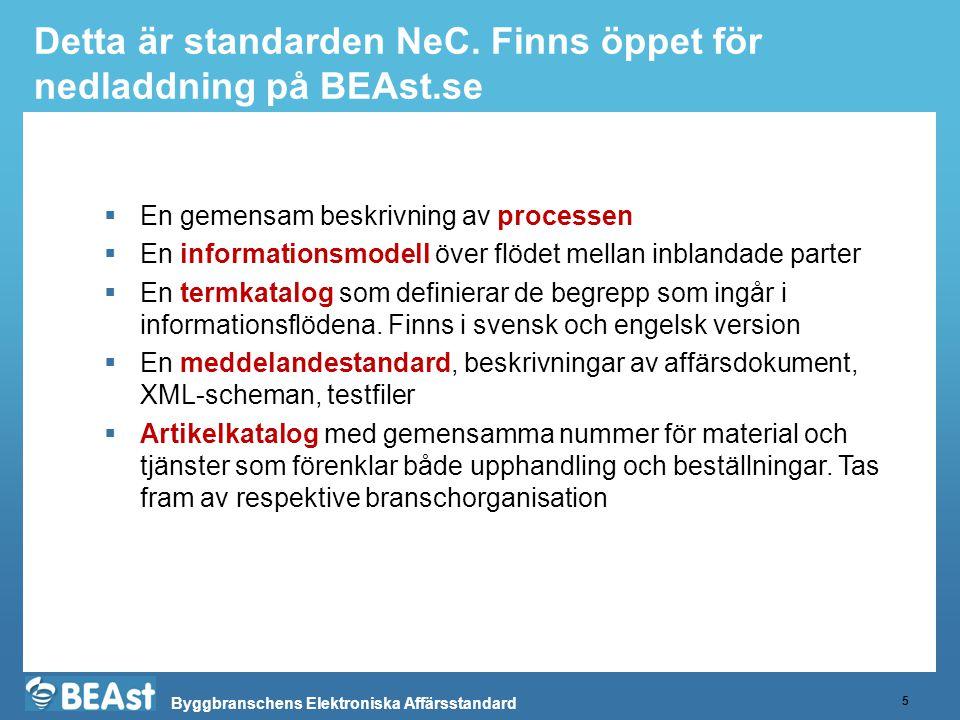 Detta är standarden NeC. Finns öppet för nedladdning på BEAst.se