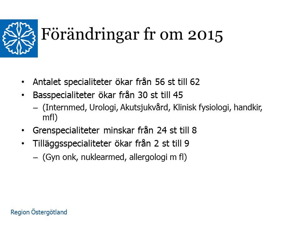 Förändringar fr om 2015 Antalet specialiteter ökar från 56 st till 62